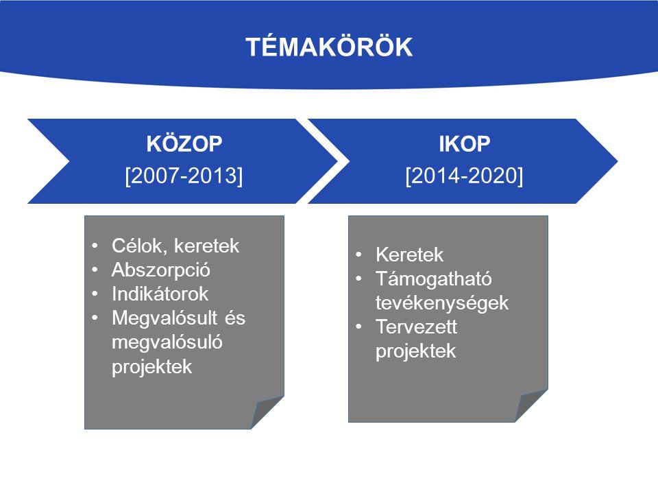 Témakörök KÖZOP [2007-2013] IKOP [2014-2020] Célok, keretek Keretek